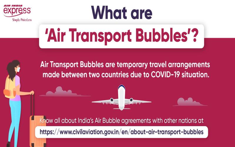 Air Transport Bubbles